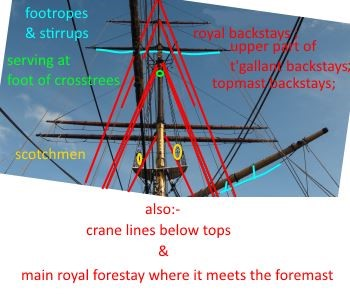 Ainslie's inspection of the foremast last week confirmed that blacking is a high priority at the moment. bis